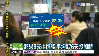 """8成5不滿意! 民眾窮忙""""薪""""情差"""