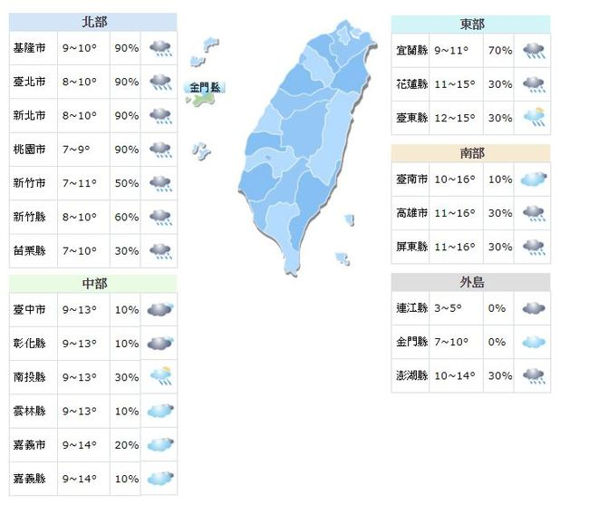 嚴寒! 台北週二恐探7度 賞雪把握今天   華視新聞