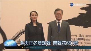 金與正冬奧訪韓 南韓花650萬