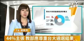 44%主張 教部應尊重台大遴選結果