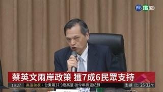 陸委會民調 7成支持政府捍衛主權