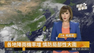 熱帶性低氣壓報到 今天氣變化大