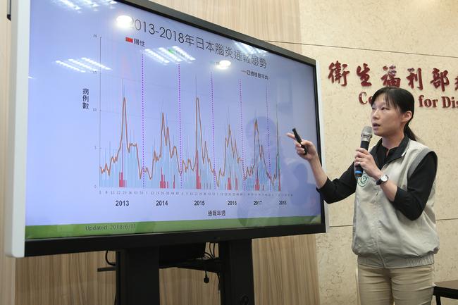 日本腦炎全台新增7例! 防感染要這樣做 | 華視新聞