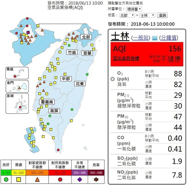 臭氧濃度過高 北部空氣品質亮紅燈 | 華視新聞