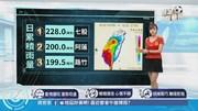 西南風影響 中南部持續有雨