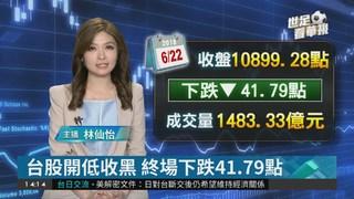 台股開低收黑 終場下跌41.79點