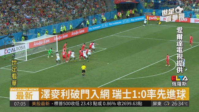 2:2踢平哥斯大黎加  瑞士順利晉級 | 華視新聞