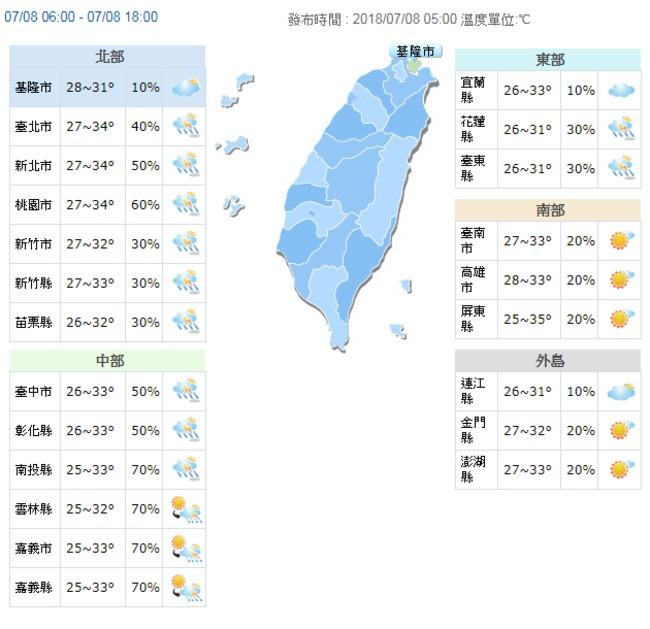 全台悶熱! 各地多雲防午後雷雨 | 華視新聞