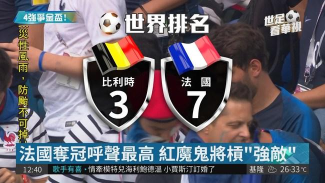 世足賽4強鼎立! 英法奪冠呼聲高 | 華視新聞