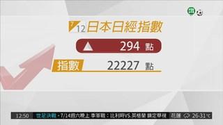 台幣匯市貶4.3分新台幣30.524元/美元