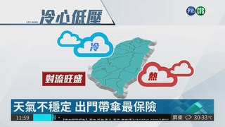 北宜花現36度高溫 各地午後有雷雨