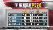印尼亞運戰報 中華台北3金1銀4銅共8面