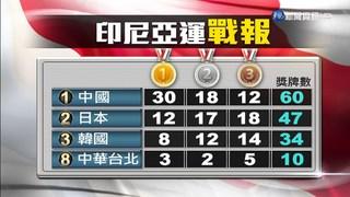 亞運戰績 中華台北3金2銀5銅