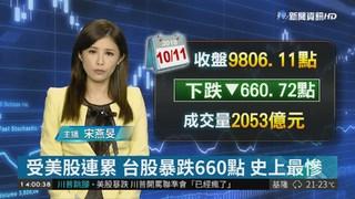 受美股連累 台股暴跌660點 史上最慘