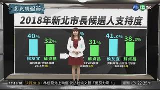華視選戰情報員 剖析新北市選情