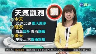 今東北部濕涼 投票日北台灣氣溫回升