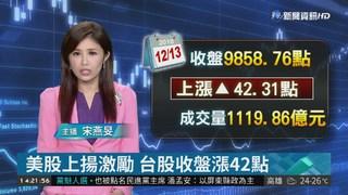 美股上揚激勵 台股收盤漲42點