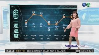 明降雨機率降低 週五.六天氣舒適溫暖