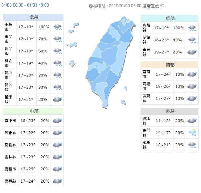 今仍濕冷有局部大雨 明起水氣減少.逐漸回晴 | 華視新聞