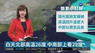 東北季風減弱 北部山區.東部零星雨
