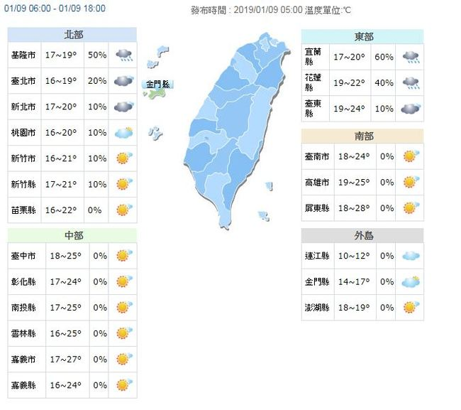 再冷一天! 明起東北風減弱.明顯回暖   華視新聞