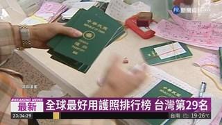 全球最好用護照排行榜 台灣第29名