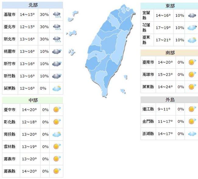 水氣減少轉乾冷 明晨下探10度 | 華視新聞