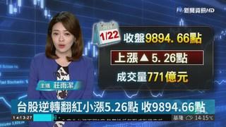 台股逆轉翻紅小漲5.26點 收9894.66點