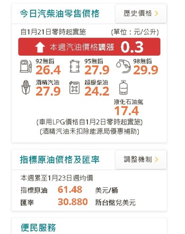 小確幸! 經濟部宣布過年油、氣價凍漲   華視新聞
