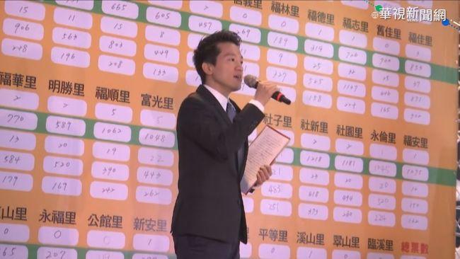 【晚間搶先報】何志偉守住綠委席次 民進黨成功止血! | 華視新聞