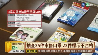 【台語新聞】市售抗PM2.5口罩 驗出致癌色料