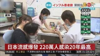 日本流感爆發 220萬人感染20年最高