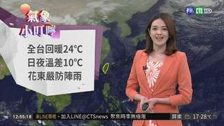 全台回暖24℃ 中部以北13-15℃