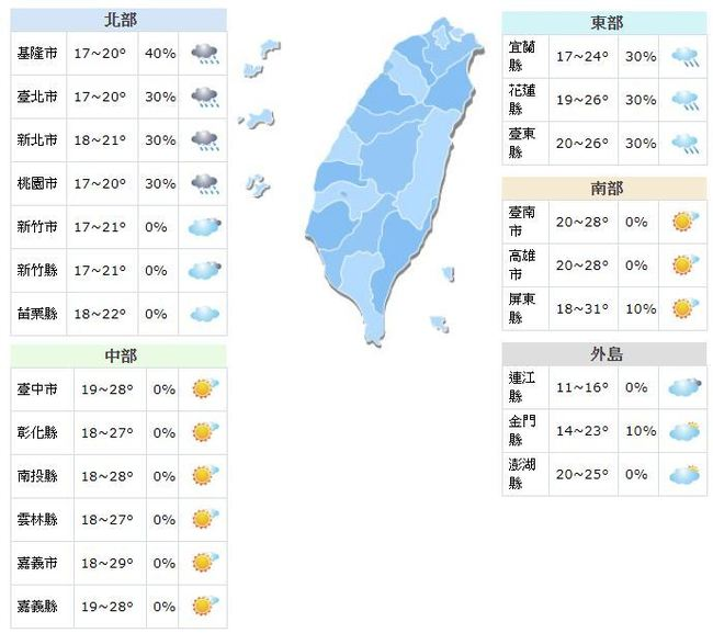 東北季風增強 北台灣又濕又涼 | 華視新聞