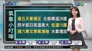 週五天氣穩定 週末再轉濕冷
