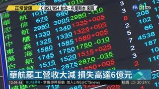 機師罷工7天 華航股跌.營收損失慘
