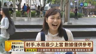 【台語新聞】又被愛情沖昏頭? 最常受騙星座揭曉!