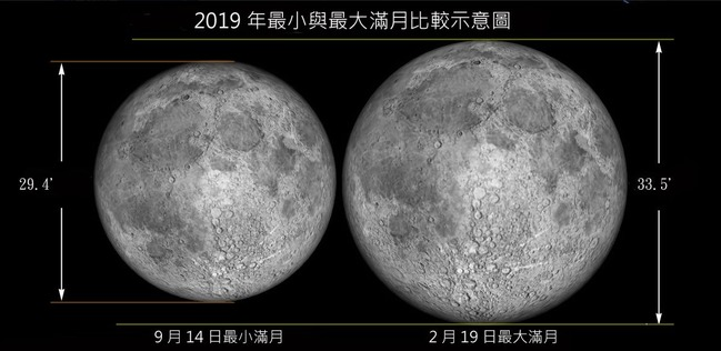 元宵節最大滿月 錯過要等到2081年 | 華視新聞