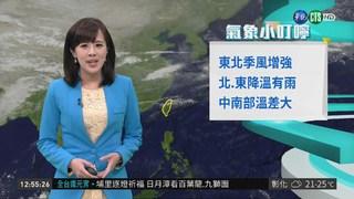北.東部短暫雨 低溫不到20度