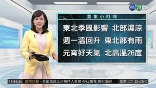 明東北季風減弱  北台回溫雨勢減