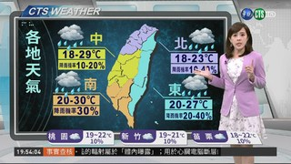 明北部地區降雨機率提高 週五低溫下探13度