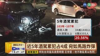 【台語新聞】酒駕等同故意殺人? 交委會專題報告