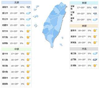 東北季風減弱回暖 228連假天氣多變