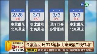 【台語新聞】北部今高溫上看28度 228連假再變天!