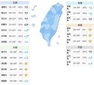 228連假天氣多變 北台灣忽冷忽熱