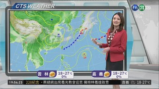東北季風減弱 天氣一路穩定到週日