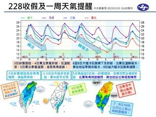 3月春雨到 圖解一周天氣概況