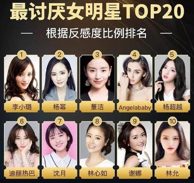 「最討厭女星」排行出爐! 一線女星也上榜 | 華視新聞