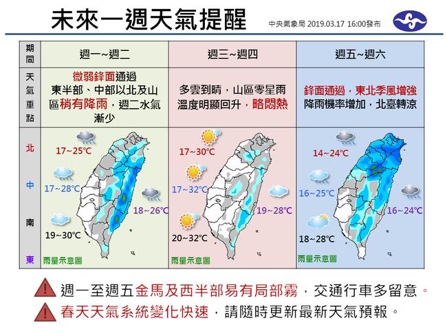 好天氣到周四 圖解一周天氣概況 | 華視新聞
