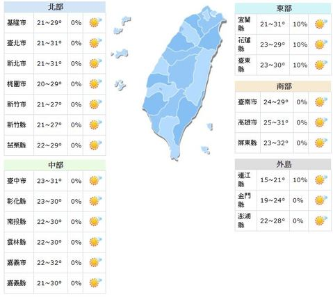 好天氣最後一天 明起降溫轉濕冷